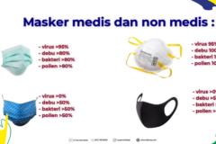 Masker Pandemi Covid-19