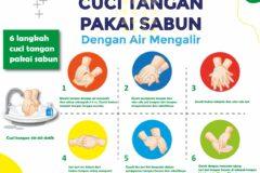Kesehatan Bermula dari Tangan yang Bersih